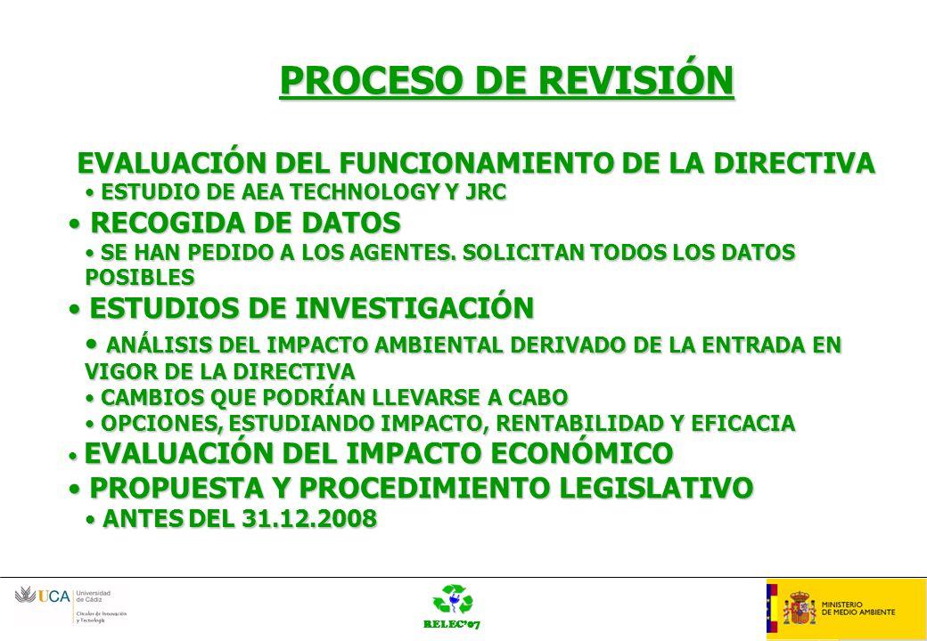 RELEC07 OrganziaciónLOGO PROCESO DE REVISIÓN EVALUACIÓN DEL FUNCIONAMIENTO DE LA DIRECTIVA EVALUACIÓN DEL FUNCIONAMIENTO DE LA DIRECTIVA ESTUDIO DE AEA TECHNOLOGY Y JRC ESTUDIO DE AEA TECHNOLOGY Y JRC RECOGIDA DE DATOS RECOGIDA DE DATOS SE HAN PEDIDO A LOS AGENTES.