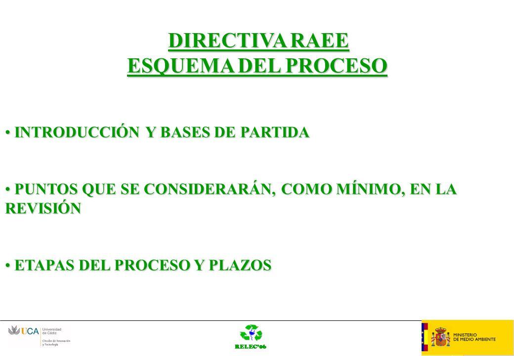 RELEC06 OrganziaciónLOGO BASES DE PARTIDA LA DIRECTIVA PIDE A LA COMISIÓN UN INFORME BASADO EN: LA DIRECTIVA PIDE A LA COMISIÓN UN INFORME BASADO EN: LA EXPERIENCIA DE APLICACIÓN, DESARROLLO DE LA TECNOLOGÍA NORMATIVA AMBIENTAL FUNCIONAMIENTO DEL MERCADO INTERIOR LA COMISIÓN BUSCA LA OPORTUNIDAD DE EXAMINAR VARIOS TEMAS: LA COMISIÓN BUSCA LA OPORTUNIDAD DE EXAMINAR VARIOS TEMAS: PREVENIR LOS RESIDUOS, REDUCIR EL VERTIDO Y MEJORAR LA ACTIVIDAD AMBIENTAL RECOGIDA SELECTIVA VALORIZACIÓN Y SU FINANCIACIÓN VER QUÉ DECISIONES SE NECESITARÍAN PARA HACERLA MÁS FÁCIL DE APLICAR Y ALCANZAR MEJOR LOS OBJETIVOS MEJORAR EL DISEÑO PARA HACER MÁS FÁCIL EL DESMONTAJE, RECICLAJE Y VALORIZACIÓN DE LOS RESIDUOS RELACIÓN CON OTRAS DIRECTIVAS: ROHS, BATERÍAS, REACH, EUP REDUCIR LA DISPERSIÓN DE LAS SUSTANCIAS RESTRINGIDAS, ESPECIALMENTE EN LOS RESIDUOS DE FRAGMENTADORA REDUCIR LA DISPERSIÓN DE LAS SUSTANCIAS RESTRINGIDAS, ESPECIALMENTE EN LOS RESIDUOS DE FRAGMENTADORA INCREMENTAR EL BENEFICIO AMBIENTAL, RESOLVER LOS PROBLEMAS SURGIDOS Y HACER LA DIRECTIVA RENTABLE INCREMENTAR EL BENEFICIO AMBIENTAL, RESOLVER LOS PROBLEMAS SURGIDOS Y HACER LA DIRECTIVA RENTABLE LA CE SEÑALA QUE NO TIENE UN OBJETIVO PREDETERMINADO, SINO PROMOVER LA COLABORACIÓN LA CE SEÑALA QUE NO TIENE UN OBJETIVO PREDETERMINADO, SINO PROMOVER LA COLABORACIÓN