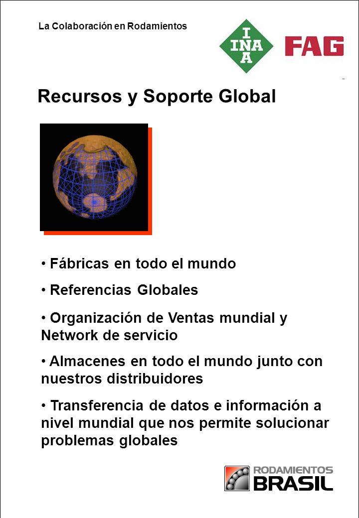 Partnership in Paper Fábricas en todo el mundo Recursos y Soporte Global Referencias Globales Organización de Ventas mundial y Network de servicio Almacenes en todo el mundo junto con nuestros distribuidores Transferencia de datos e información a nivel mundial que nos permite solucionar problemas globales La Colaboración en Rodamientos
