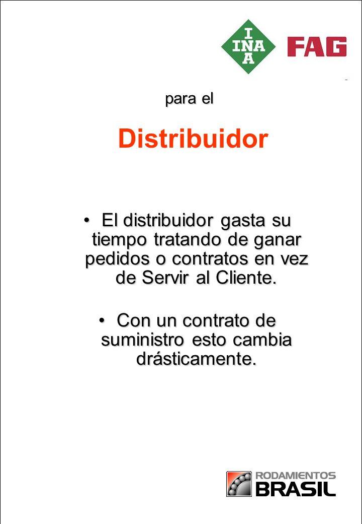 Partnership in Paper El distribuidor gasta su tiempo tratando de ganar pedidos o contratos en vez de Servir al Cliente.El distribuidor gasta su tiempo tratando de ganar pedidos o contratos en vez de Servir al Cliente.