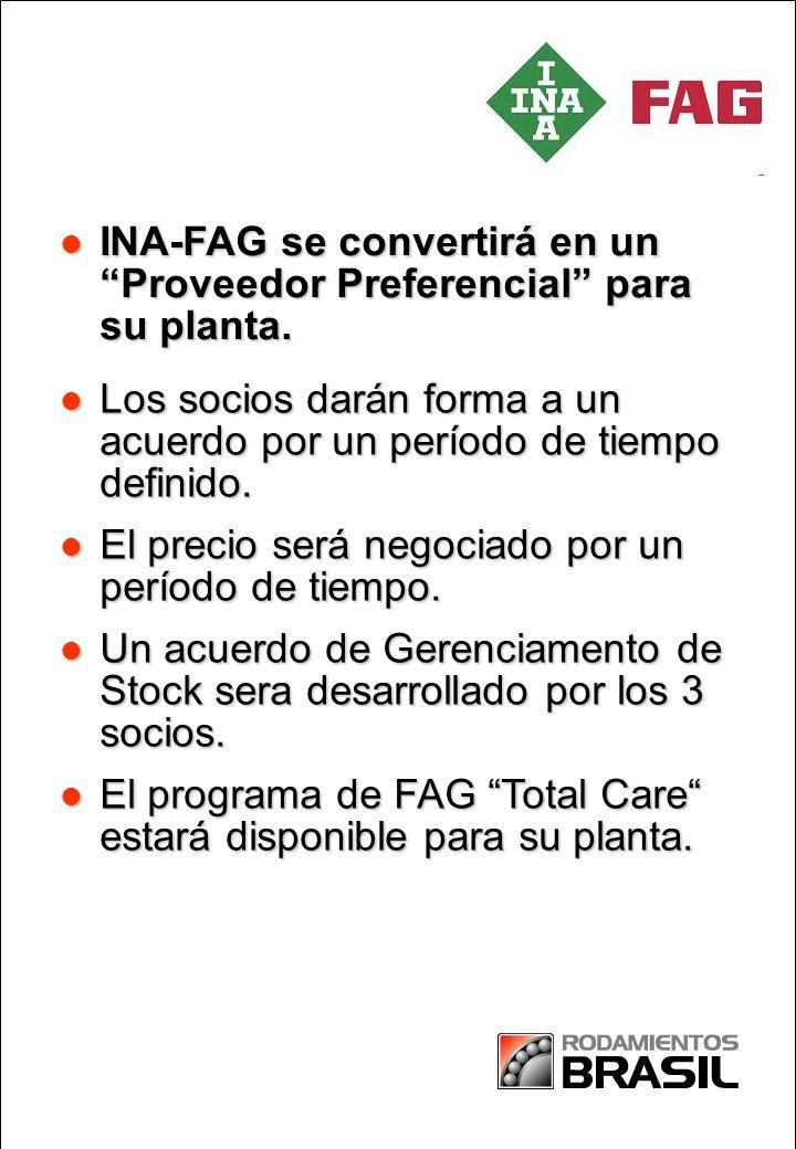 Partnership in Paper Por qué INA-FAG?