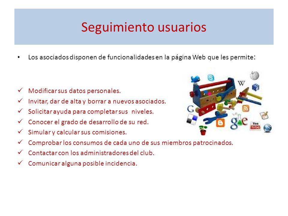 Seguimiento usuarios Los asociados disponen de funcionalidades en la página Web que les permite : Modificar sus datos personales. Invitar, dar de alta