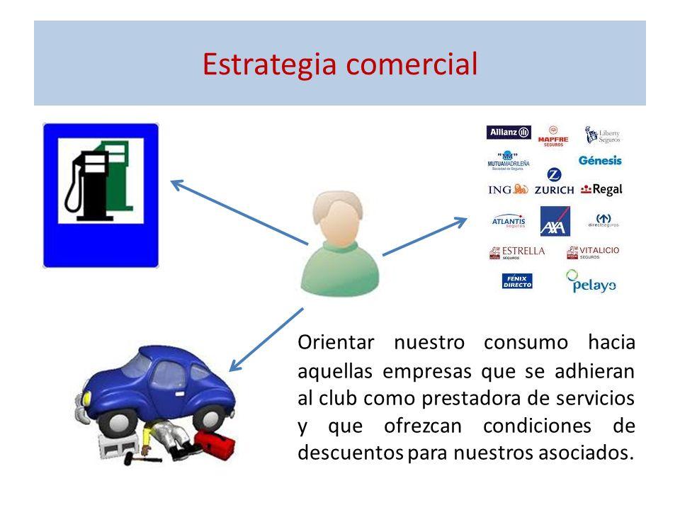 Estrategia comercial Orientar nuestro consumo hacia aquellas empresas que se adhieran al club como prestadora de servicios y que ofrezcan condiciones