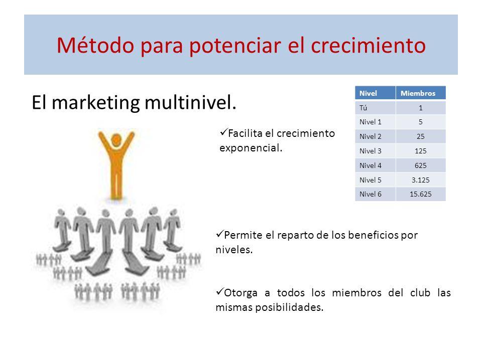 Método para potenciar el crecimiento El marketing multinivel. Permite el reparto de los beneficios por niveles. Otorga a todos los miembros del club l