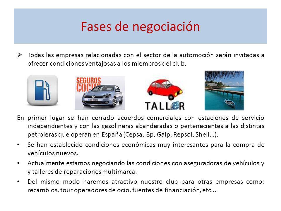 Fases de negociación Todas las empresas relacionadas con el sector de la automoción serán invitadas a ofrecer condiciones ventajosas a los miembros de