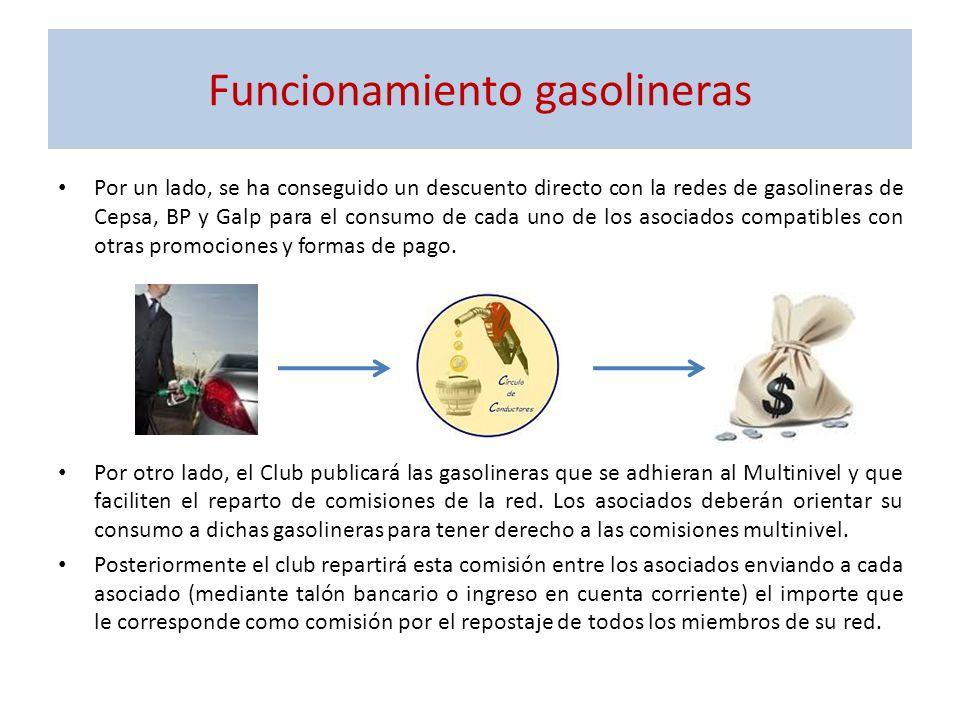 Funcionamiento gasolineras Por un lado, se ha conseguido un descuento directo con la redes de gasolineras de Cepsa, BP y Galp para el consumo de cada