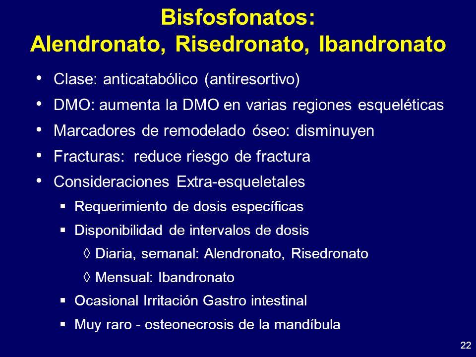 22 Bisfosfonatos: Alendronato, Risedronato, Ibandronato Clase: anticatabólico (antiresortivo) DMO: aumenta la DMO en varias regiones esqueléticas Marcadores de remodelado óseo: disminuyen Fracturas: reduce riesgo de fractura Consideraciones Extra-esqueletales Requerimiento de dosis específicas Disponibilidad de intervalos de dosis Diaria, semanal: Alendronato, Risedronato Mensual: Ibandronato Ocasional Irritación Gastro intestinal Muy raro - osteonecrosis de la mandíbula