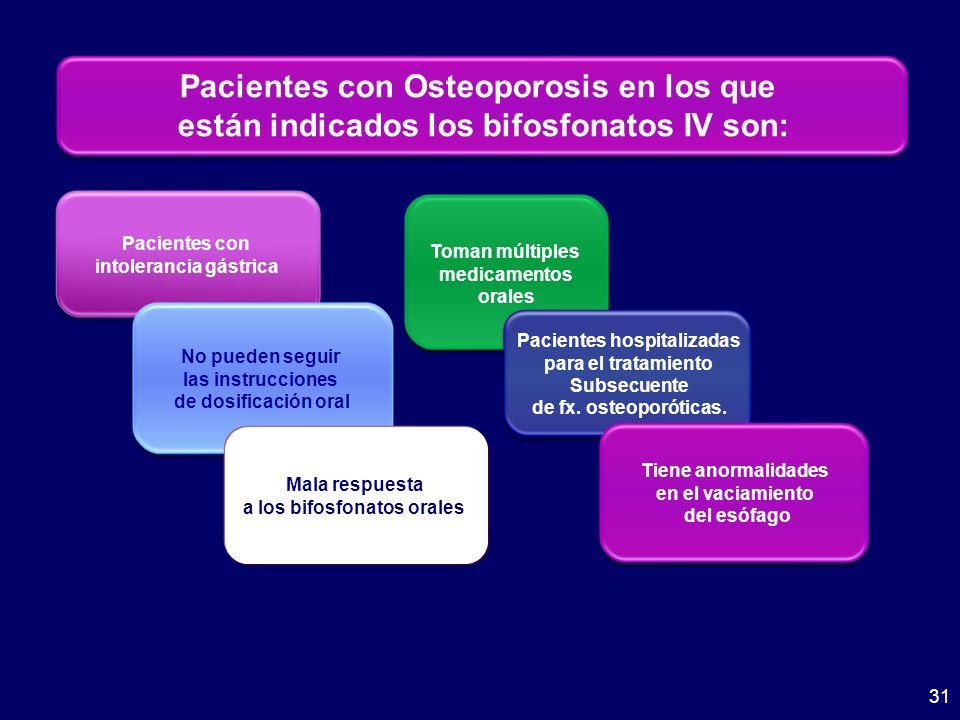 31 Pacientes con intolerancia gástrica No pueden seguir las instrucciones de dosificación oral Toman múltiples medicamentos orales Pacientes con Osteoporosis en los que están indicados los bifosfonatos IV son: Pacientes hospitalizadas para el tratamiento Subsecuente de fx.