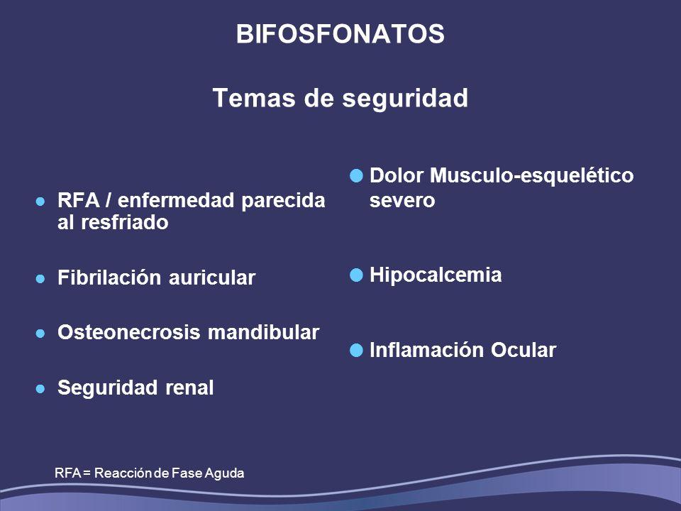 BIFOSFONATOS Temas de seguridad RFA / enfermedad parecida al resfriado Fibrilación auricular Osteonecrosis mandibular Seguridad renal Dolor Musculo-esquelético severo Hipocalcemia Inflamación Ocular RFA = Reacción de Fase Aguda