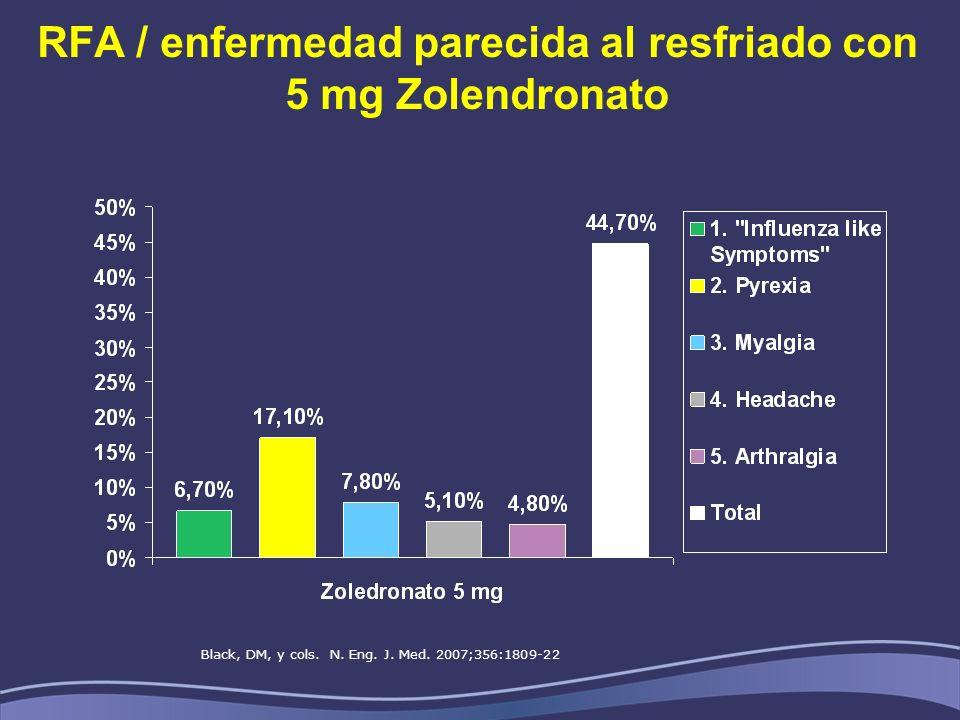 RFA / enfermedad parecida al resfriado con 5 mg Zolendronato Black, DM, y cols.
