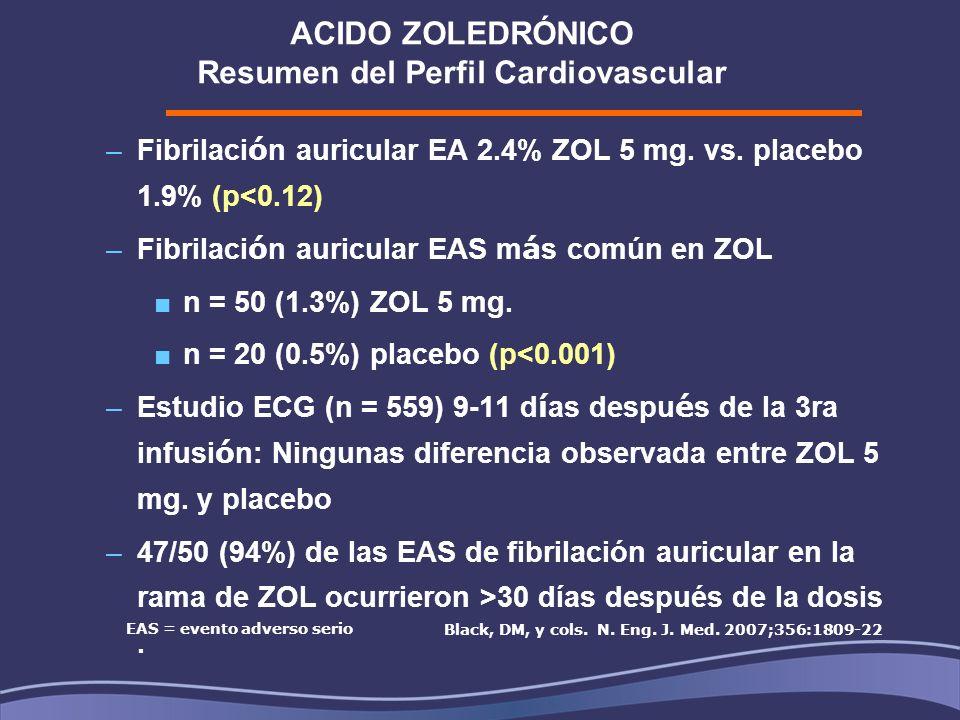 ACIDO ZOLEDRÓNICO Resumen del Perfil Cardiovascular –Fibrilaci ó n auricular EA 2.4% ZOL 5 mg.