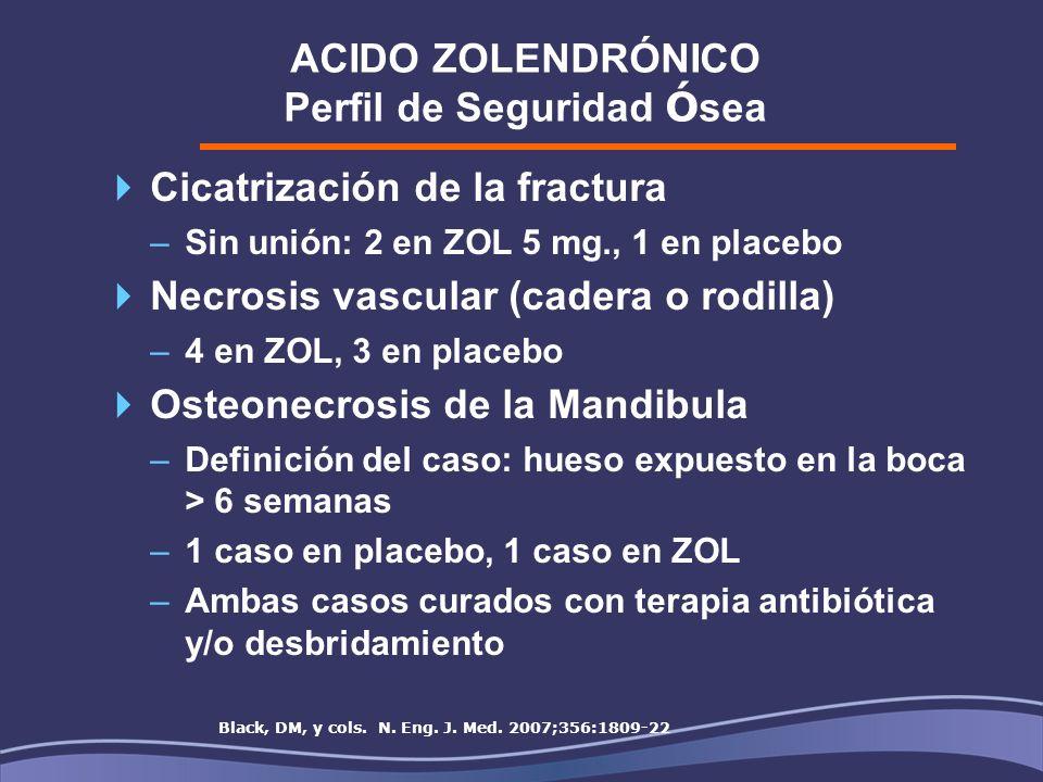 ACIDO ZOLENDRÓNICO Perfil de Seguridad Ó sea Cicatrización de la fractura –Sin unión: 2 en ZOL 5 mg., 1 en placebo Necrosis vascular (cadera o rodilla) –4 en ZOL, 3 en placebo Osteonecrosis de la Mandibula –Definición del caso: hueso expuesto en la boca > 6 semanas –1 caso en placebo, 1 caso en ZOL –Ambas casos curados con terapia antibiótica y/o desbridamiento Black, DM, y cols.