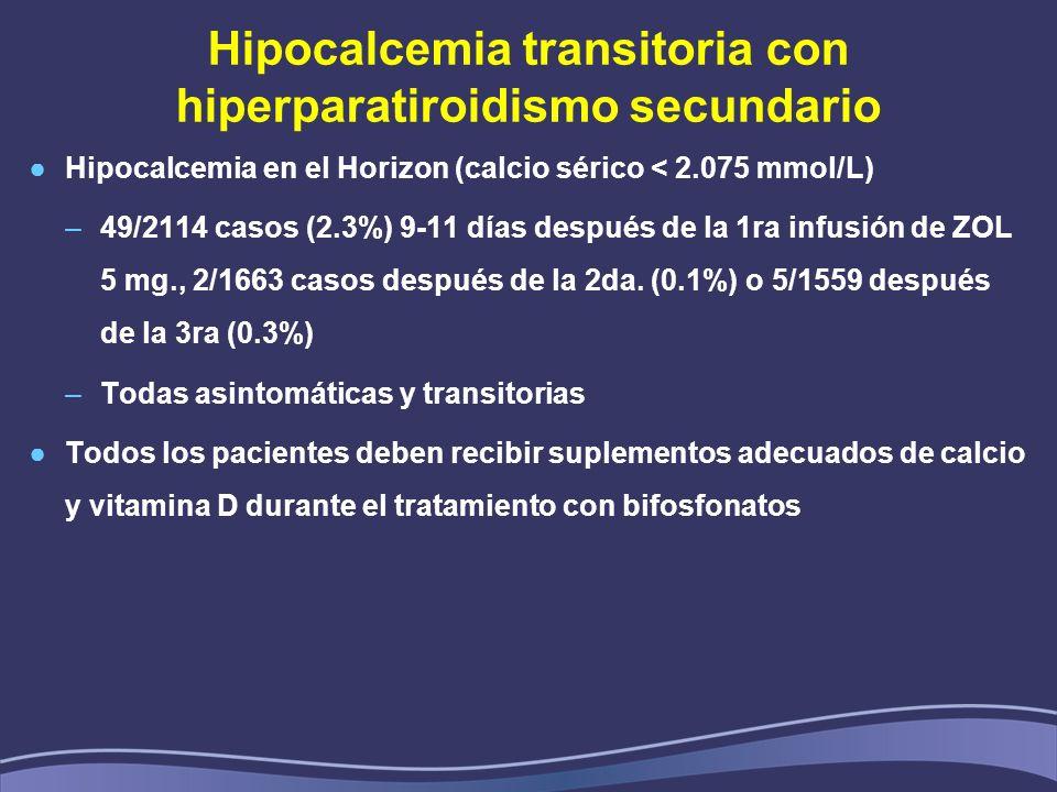 Hipocalcemia transitoria con hiperparatiroidismo secundario Hipocalcemia en el Horizon (calcio sérico < 2.075 mmol/L) –49/2114 casos (2.3%) 9-11 días después de la 1ra infusión de ZOL 5 mg., 2/1663 casos después de la 2da.