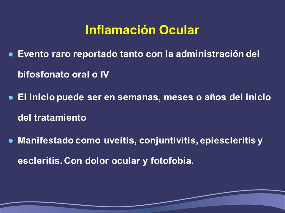 Inflamación Ocular Evento raro reportado tanto con la administración del bifosfonato oral o IV El inicio puede ser en semanas, meses o años del inicio del tratamiento Manifestado como uveítis, conjuntivitis, epiescleritis y escleritis.