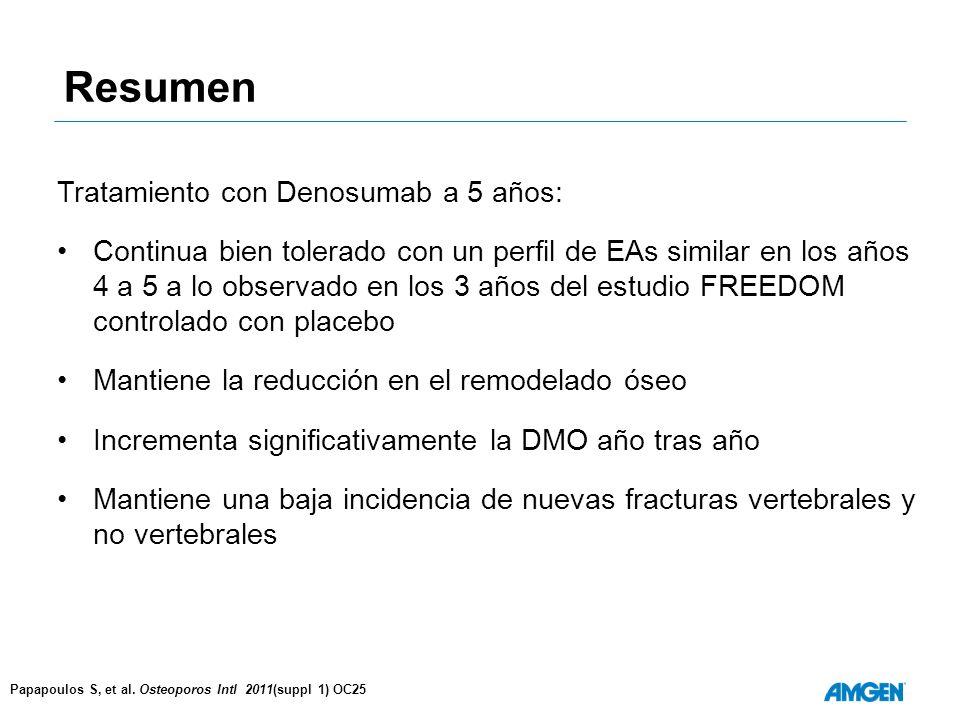 Resumen Tratamiento con Denosumab a 5 años: Continua bien tolerado con un perfil de EAs similar en los años 4 a 5 a lo observado en los 3 años del est