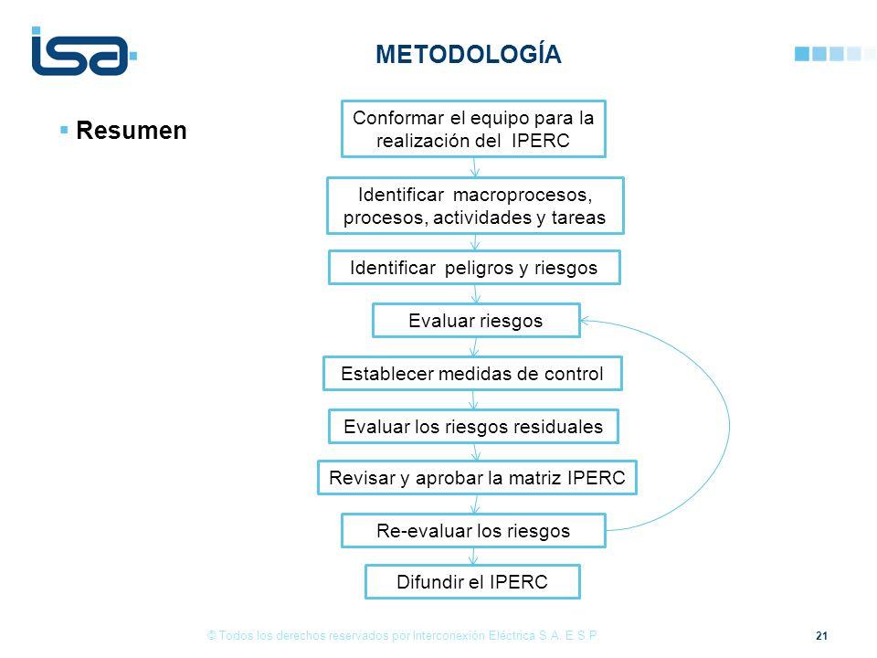 21 © Todos los derechos reservados por Interconexión Eléctrica S.A. E.S.P. Resumen METODOLOGÍA Identificar macroprocesos, procesos, actividades y tare
