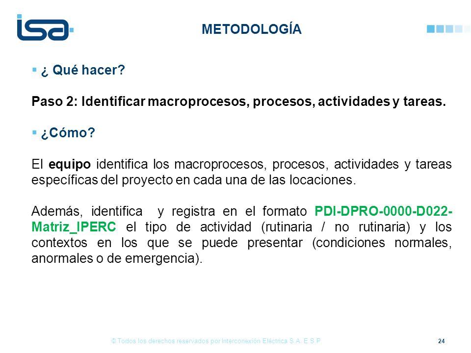 24 © Todos los derechos reservados por Interconexión Eléctrica S.A. E.S.P. ¿ Qué hacer? Paso 2: Identificar macroprocesos, procesos, actividades y tar