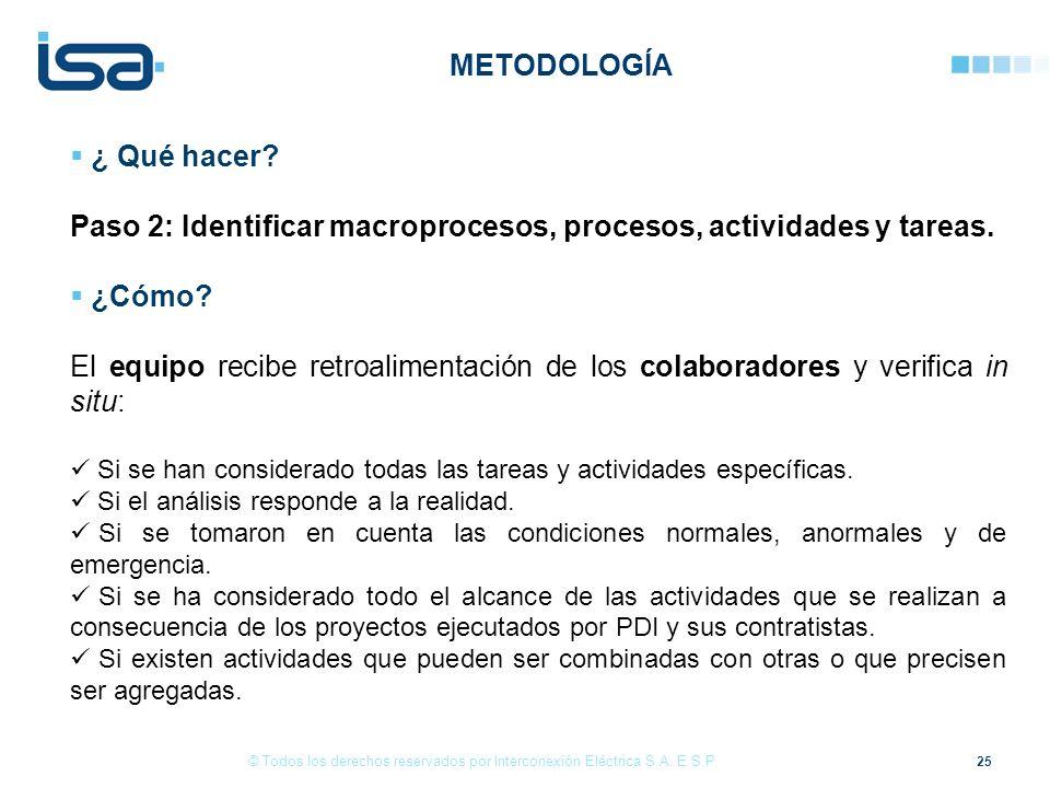 25 © Todos los derechos reservados por Interconexión Eléctrica S.A. E.S.P. ¿ Qué hacer? Paso 2: Identificar macroprocesos, procesos, actividades y tar
