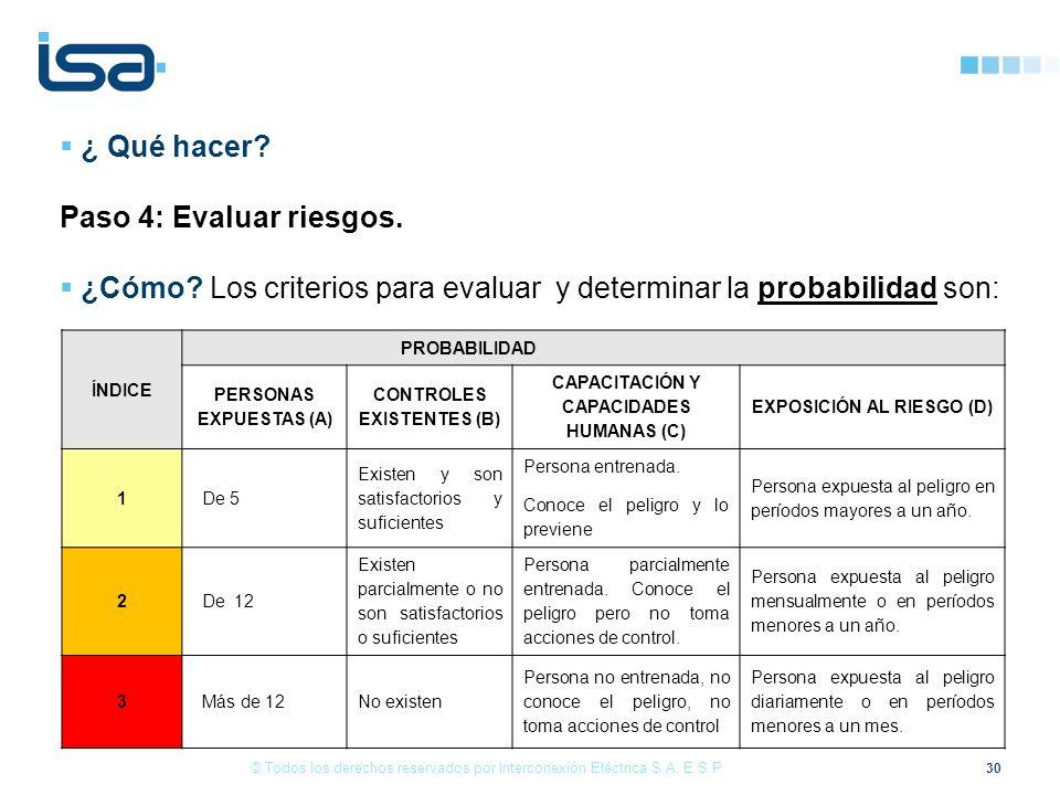 30 © Todos los derechos reservados por Interconexión Eléctrica S.A. E.S.P. ÍNDICE PROBABILIDAD PERSONAS EXPUESTAS (A) CONTROLES EXISTENTES (B) CAPACIT