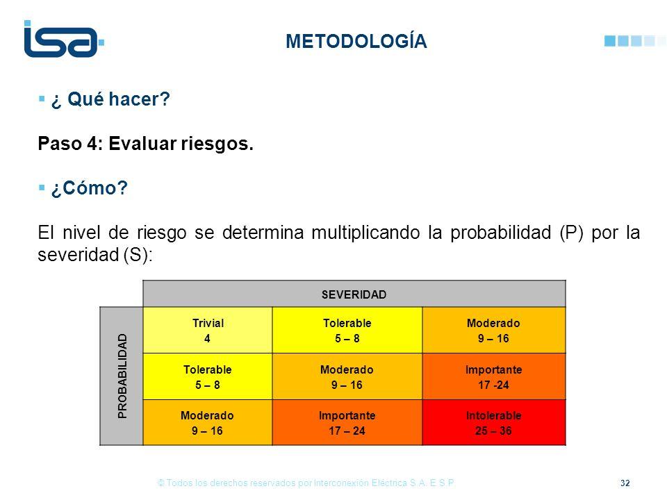 32 © Todos los derechos reservados por Interconexión Eléctrica S.A. E.S.P. ¿ Qué hacer? Paso 4: Evaluar riesgos. ¿Cómo? El nivel de riesgo se determin