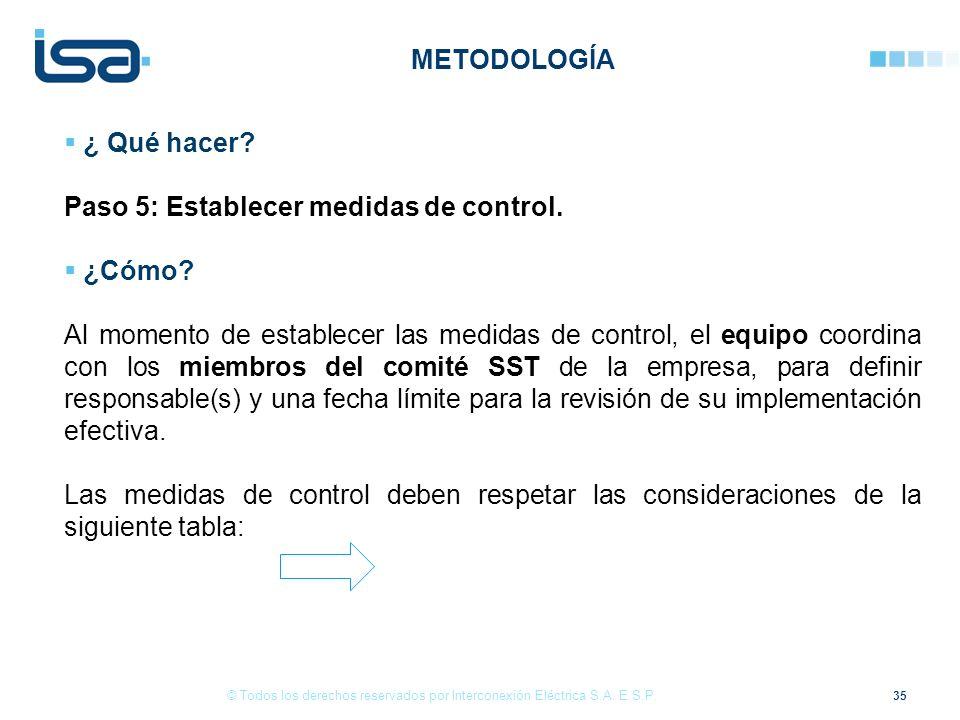 35 © Todos los derechos reservados por Interconexión Eléctrica S.A. E.S.P. ¿ Qué hacer? Paso 5: Establecer medidas de control. ¿Cómo? Al momento de es