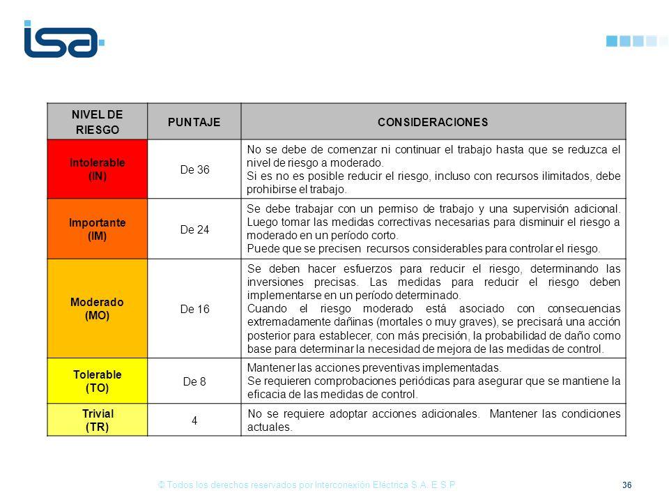 36 © Todos los derechos reservados por Interconexión Eléctrica S.A. E.S.P. NIVEL DE RIESGO PUNTAJECONSIDERACIONES Intolerable (IN) De 36 No se debe de