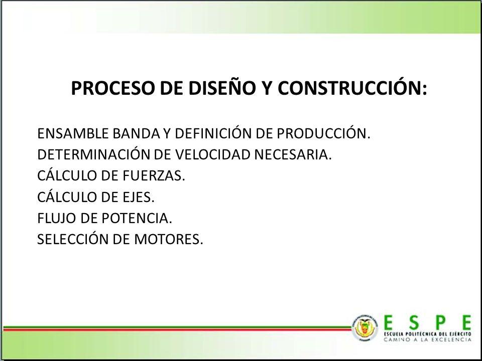 PROCESO DE DISEÑO Y CONSTRUCCIÓN: ENSAMBLE BANDA Y DEFINICIÓN DE PRODUCCIÓN. DETERMINACIÓN DE VELOCIDAD NECESARIA. CÁLCULO DE FUERZAS. CÁLCULO DE EJES