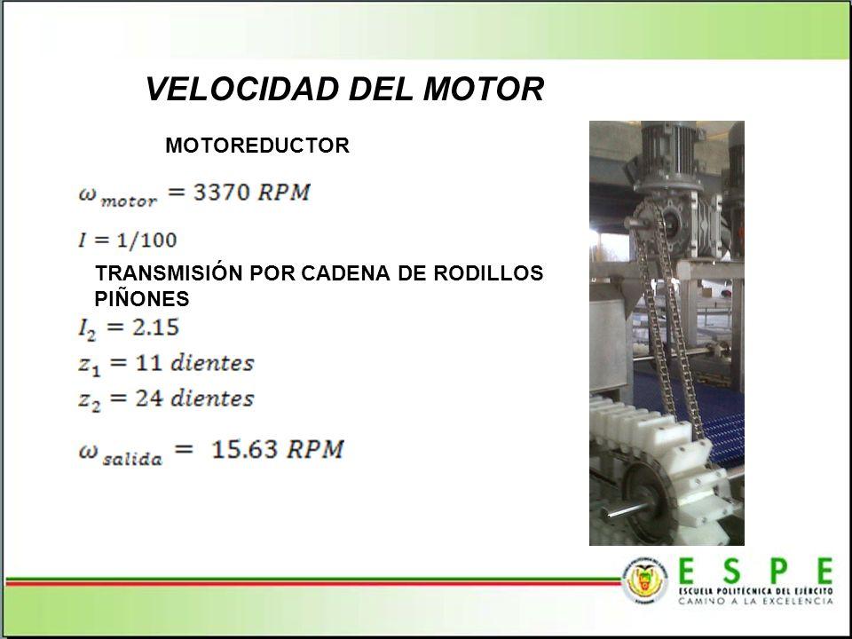 VELOCIDAD DEL MOTOR MOTOREDUCTOR TRANSMISIÓN POR CADENA DE RODILLOS PIÑONES