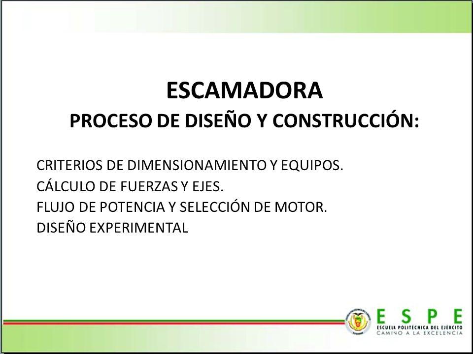 ESCAMADORA PROCESO DE DISEÑO Y CONSTRUCCIÓN: CRITERIOS DE DIMENSIONAMIENTO Y EQUIPOS. CÁLCULO DE FUERZAS Y EJES. FLUJO DE POTENCIA Y SELECCIÓN DE MOTO