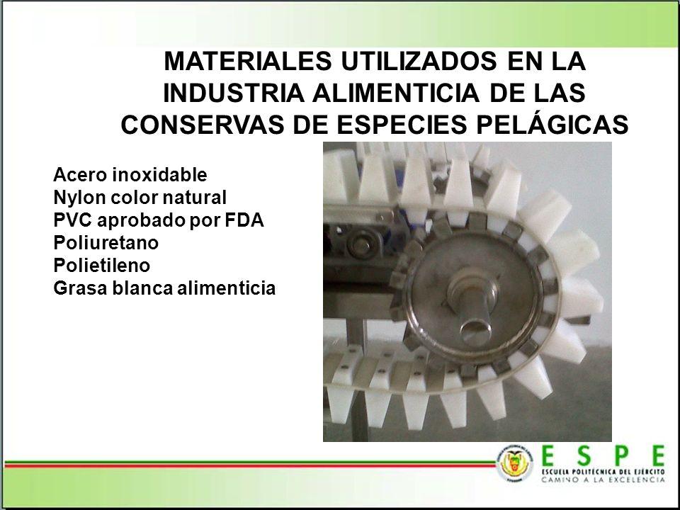 CORTADORA DE PANZA PROCESO DE DISEÑO Y CONSTRUCCIÓN: SELECCIÓN DE MATERIALES Y EQUIPOS.