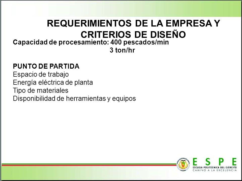 Capacidad de procesamiento: 400 pescados/min 3 ton/hr PUNTO DE PARTIDA Espacio de trabajo Energía eléctrica de planta Tipo de materiales Disponibilida