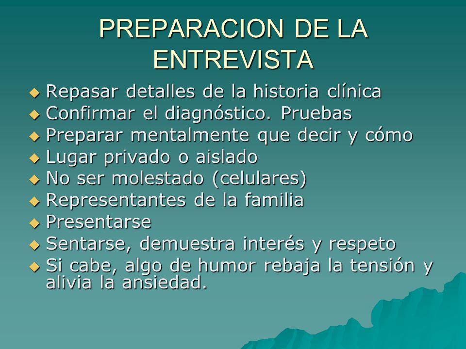 PREPARACION DE LA ENTREVISTA Repasar detalles de la historia clínica Repasar detalles de la historia clínica Confirmar el diagnóstico. Pruebas Confirm