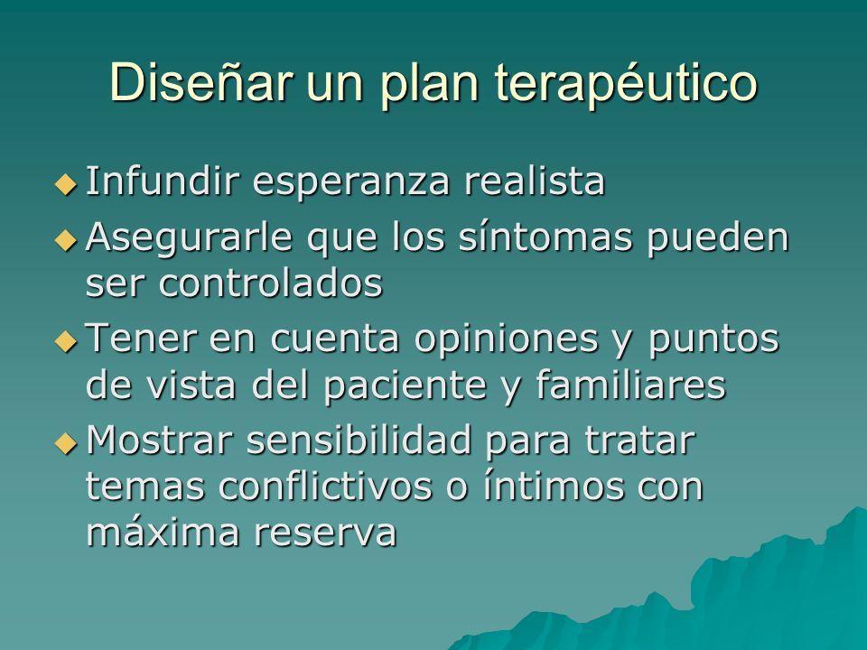 Diseñar un plan terapéutico Infundir esperanza realista Infundir esperanza realista Asegurarle que los síntomas pueden ser controlados Asegurarle que