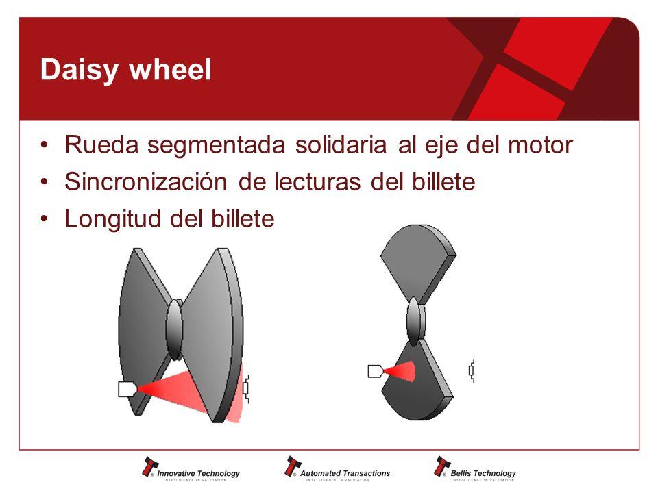 Daisy wheel Rueda segmentada solidaria al eje del motor Sincronización de lecturas del billete Longitud del billete