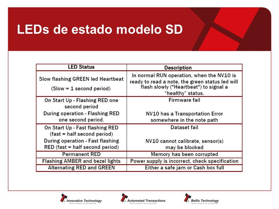 LEDs de estado modelo SD
