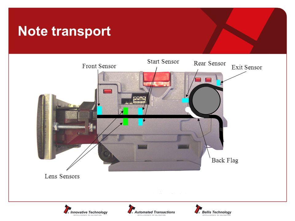 Note transport Front Sensor Lens Sensors Start Sensor Rear Sensor Back Flag Exit Sensor