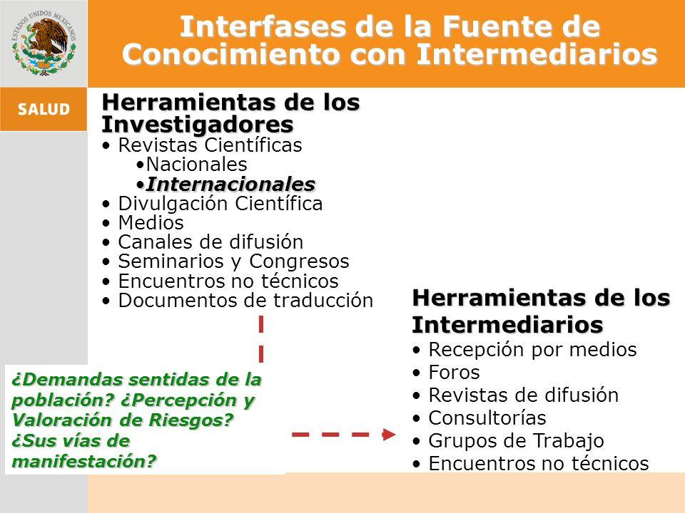 Interfases de la Fuente de Conocimiento con Intermediarios Herramientas de los Investigadores Revistas Científicas Nacionales InternacionalesInternaci