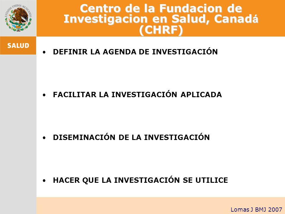 Centro de la Fundacion de Investigacion en Salud, Canad á (CHRF) DEFINIR LA AGENDA DE INVESTIGACIÓN FACILITAR LA INVESTIGACIÓN APLICADA DISEMINACIÓN DE LA INVESTIGACIÓN HACER QUE LA INVESTIGACIÓN SE UTILICE Lomas J BMJ 2007