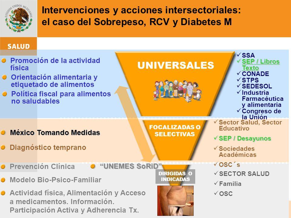 DIRIGIDAS O INDICADAS FOCALIZADAS O SELECTIVAS UNIVERSALES Promoción de la actividad física México Tomando Medidas UNEMES SoRiD SSA SEP / Libros Texto
