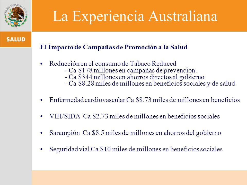 La Experiencia Australiana El Impacto de Campañas de Promoción a la Salud Reducción en el consumo de Tabaco Reduced - Ca $178 millones en campañas de prevención.