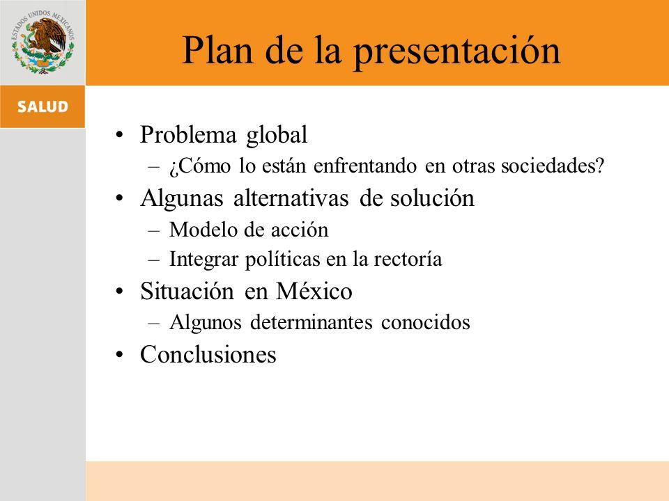 Plan de la presentación Problema global –¿Cómo lo están enfrentando en otras sociedades? Algunas alternativas de solución –Modelo de acción –Integrar
