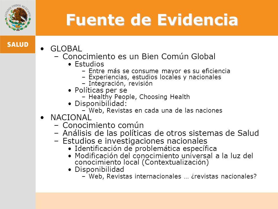 Fuente de Evidencia GLOBAL –Conocimiento es un Bien Común Global Estudios –Entre más se consume mayor es su eficiencia –Experiencias, estudios locales