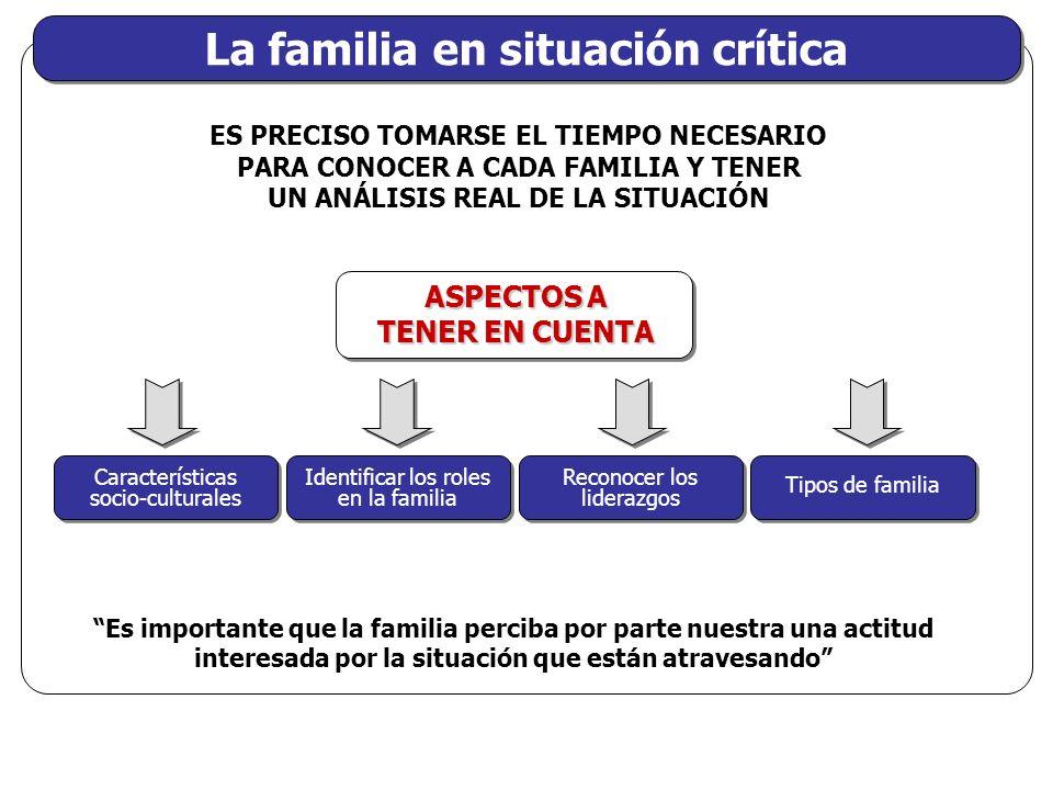 La familia en situación crítica ASPECTOS A TENER EN CUENTA Características socio-culturales Identificar los roles en la familia Reconocer los liderazg