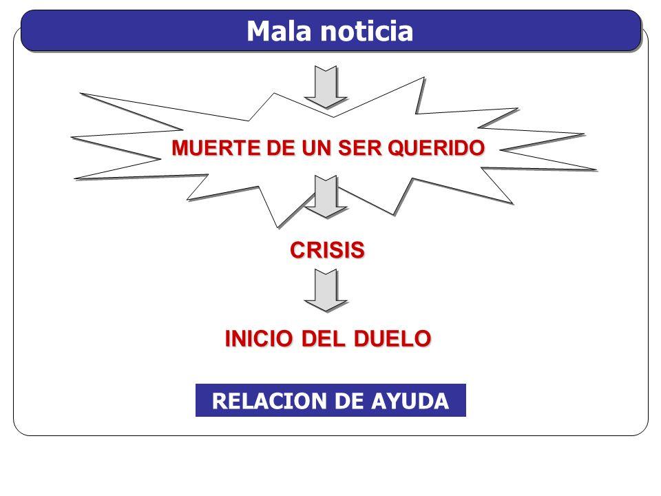 Mala noticia MUERTE DE UN SER QUERIDO CRISIS RELACION DE AYUDA INICIO DEL DUELO