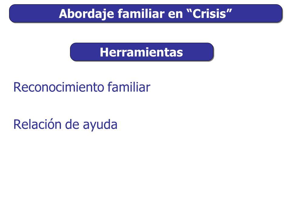Reconocimiento familiar Relación de ayuda Abordaje familiar en Crisis Herramientas