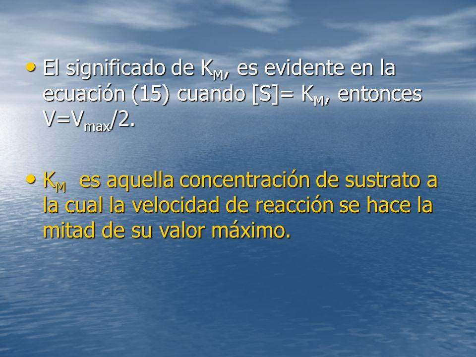El significado de K M, es evidente en la ecuación (15) cuando [S]= K M, entonces V=V max /2.