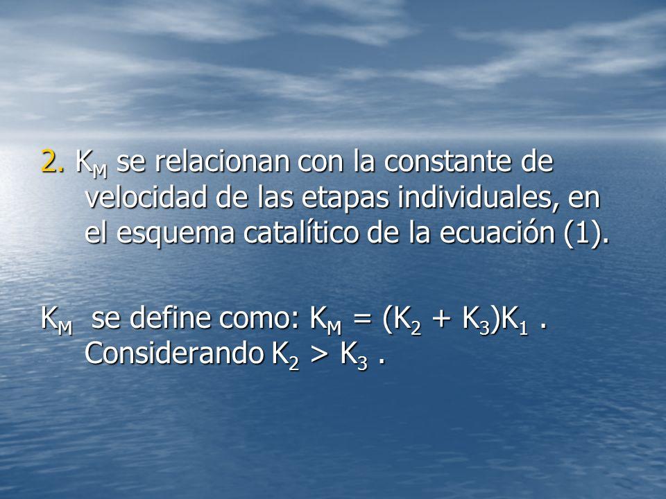 2. K M se relacionan con la constante de velocidad de las etapas individuales, en el esquema catalítico de la ecuación (1). K M se define como: K M =