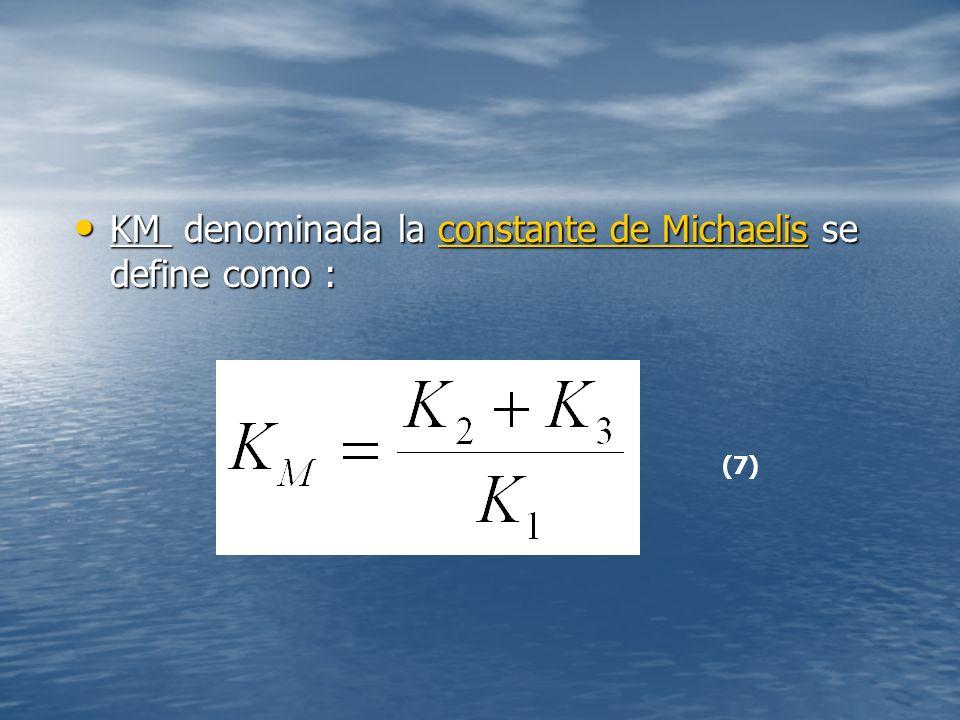 KM denominada la constante de Michaelis se define como : KM denominada la constante de Michaelis se define como : (7)