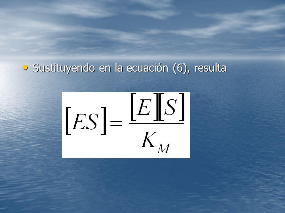 Sustituyendo en la ecuación (6), resulta Sustituyendo en la ecuación (6), resulta