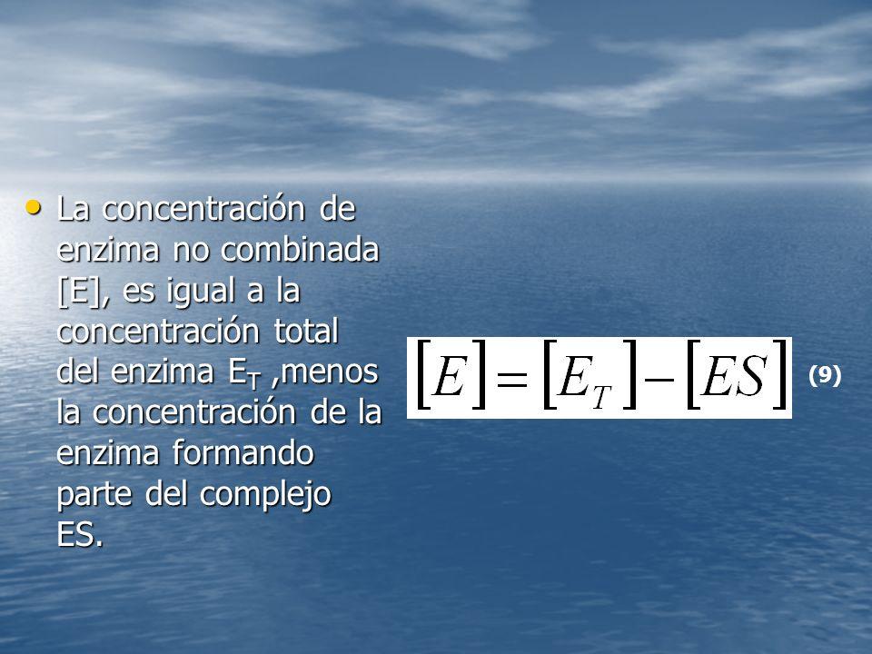 La concentración de enzima no combinada [E], es igual a la concentración total del enzima E T,menos la concentración de la enzima formando parte del complejo ES.